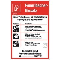 Brandschutzaushang, Feuerlöscher-Einsatz für A-, B-, C-Löscher