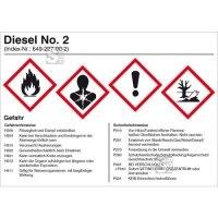 Gefahrstoffetikett, Diesel No. 2