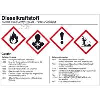 Gefahrstoffetikett, Dieselkraftstoff