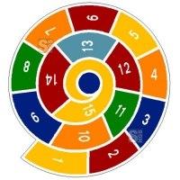 Spielplatzmarkierung Hüpfspiel DecoMark® -Spirale- aus Thermoplastik