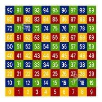 Spielplatzmarkierung Hüpfspiel DecoMark® -Zahlenfeld- aus Thermoplastik