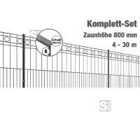 Zaunpaket -Turin- Komplett-Set, Höhe 800 mm, 4 - 30 m, mit Pfosten und Matten